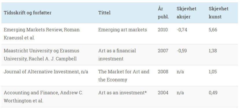 litteraturstudie-kunstmarkedet-art-sync